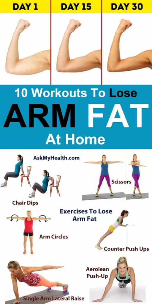 Tips 10 Quick Easy Workouts Of  Lose Arm Fat At Home