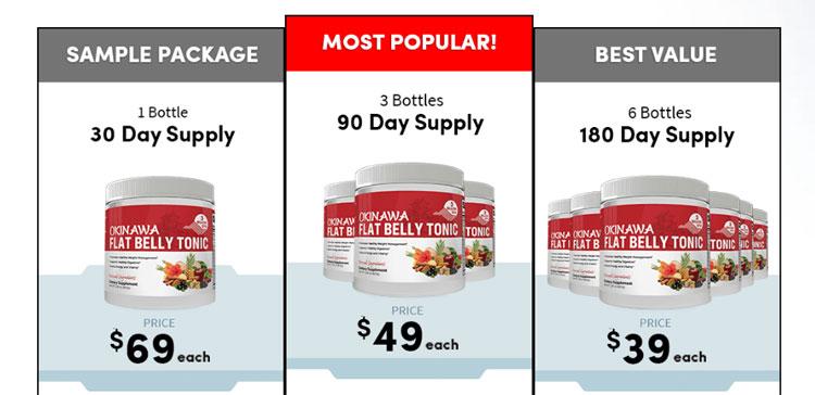 Okinawa Flat Belly Tonic Price
