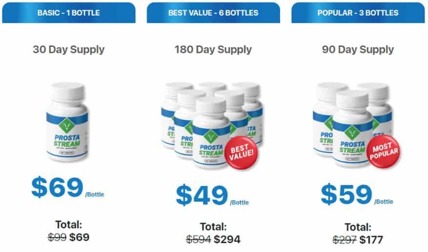 ProstaStream Price