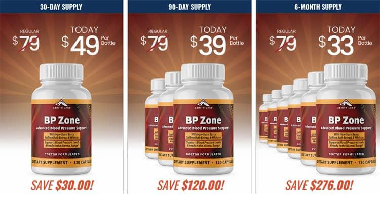 BP Zone Price