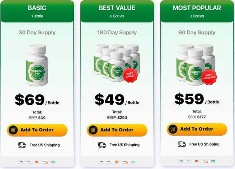 Claritox Pro Price