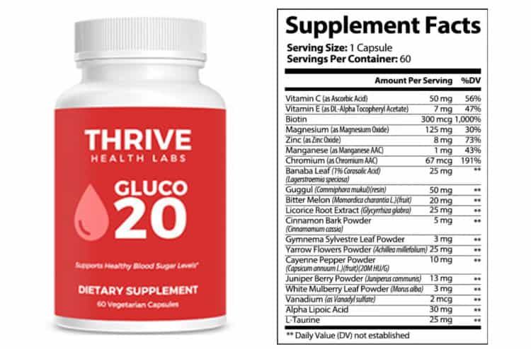Gluco 20 Supplement Facts