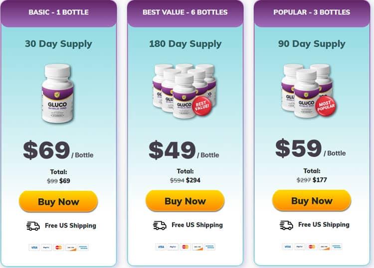 Gluco Shield Pro Price