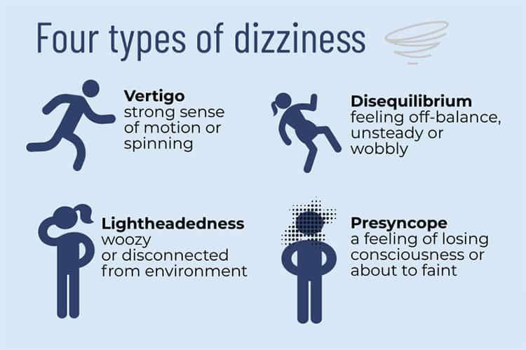 Dizziness causes, symptoms and treatments