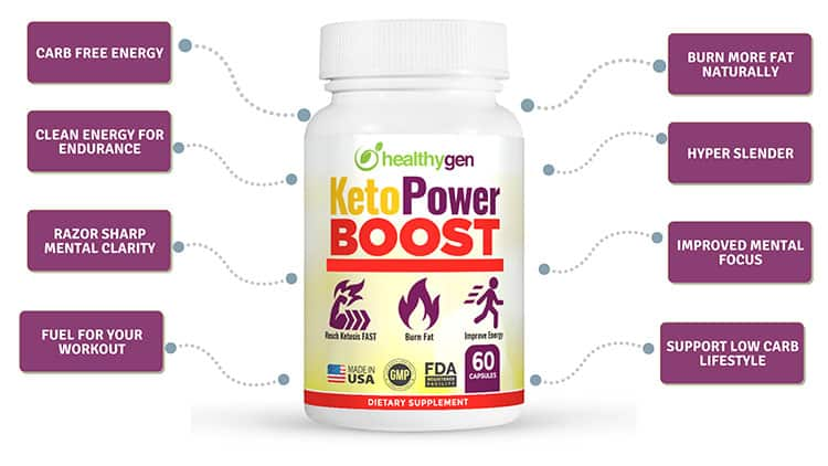 Does Keto Power Boost Work