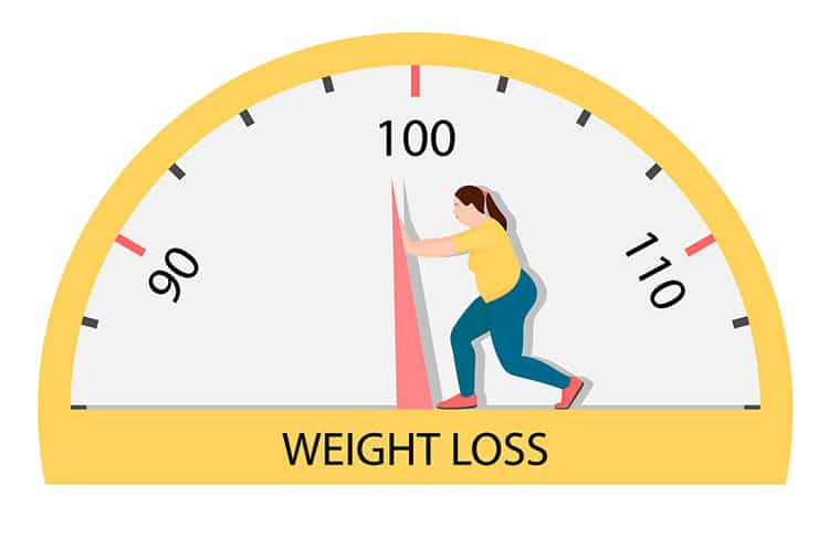 How-To-Burn-Access-Stubborn-Fat