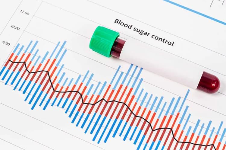 Blood-Sugar-Glucose-Converter-for-Diabetes