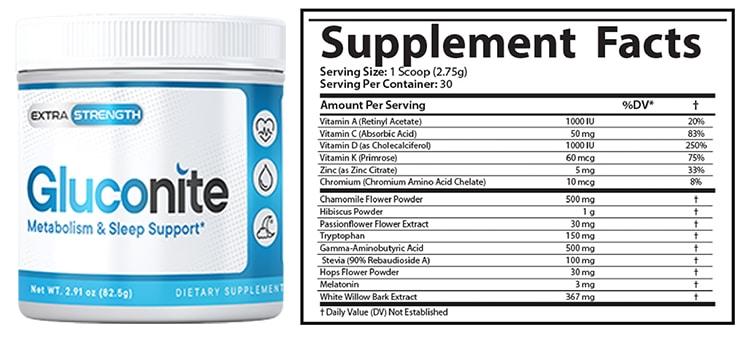 Gluconite Supplement Facts