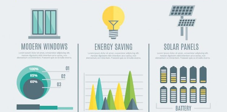 How To Save More Energy