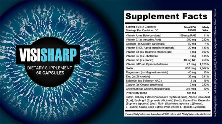 VisiSharp Supplement Facts