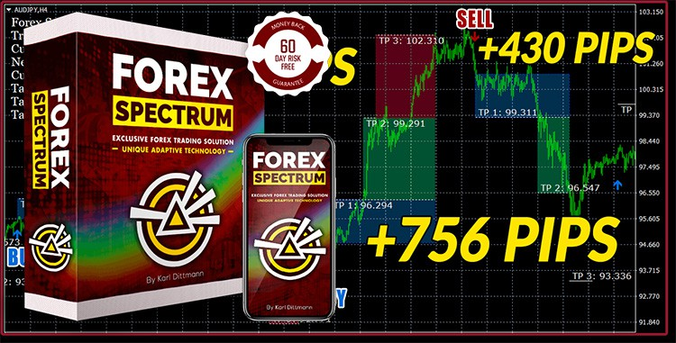 Forex Spectrum Review by TheHealthMags