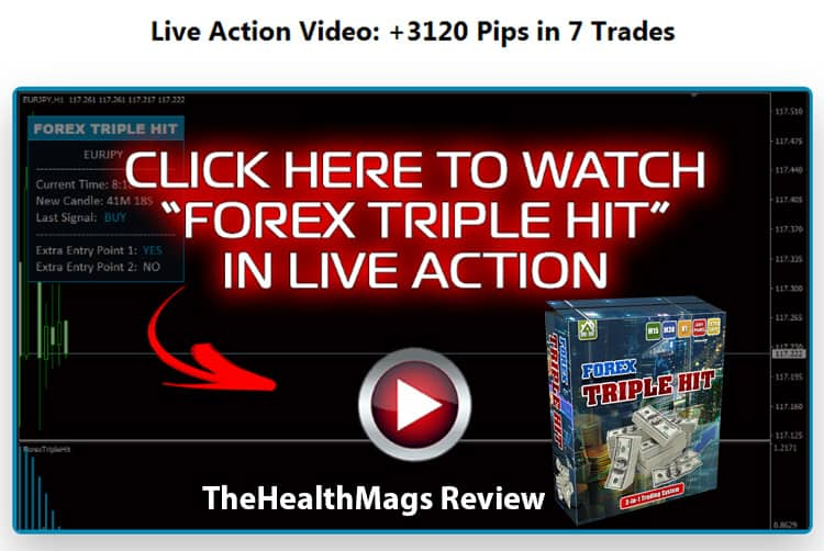 Forex Triple Hit Review by TheHealthMags