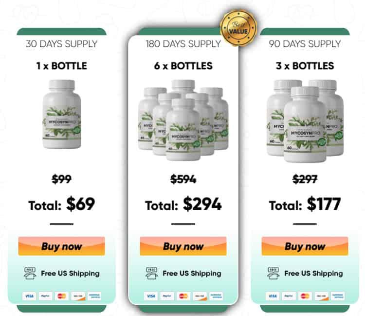 Mycosyn Pro Price
